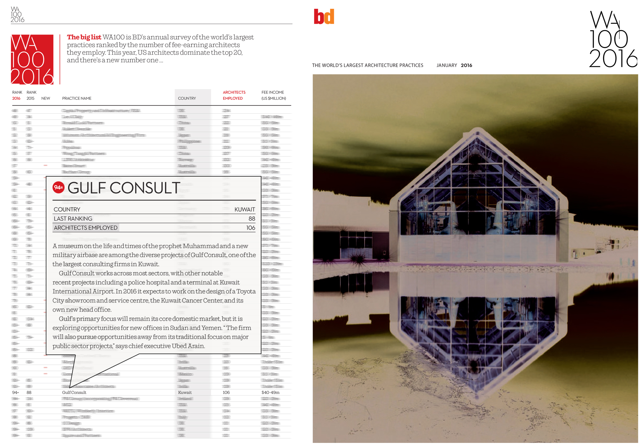 WA100 world architecture ranking